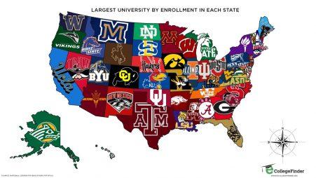 Phân loại các trường Đại học Hoa Kỳ