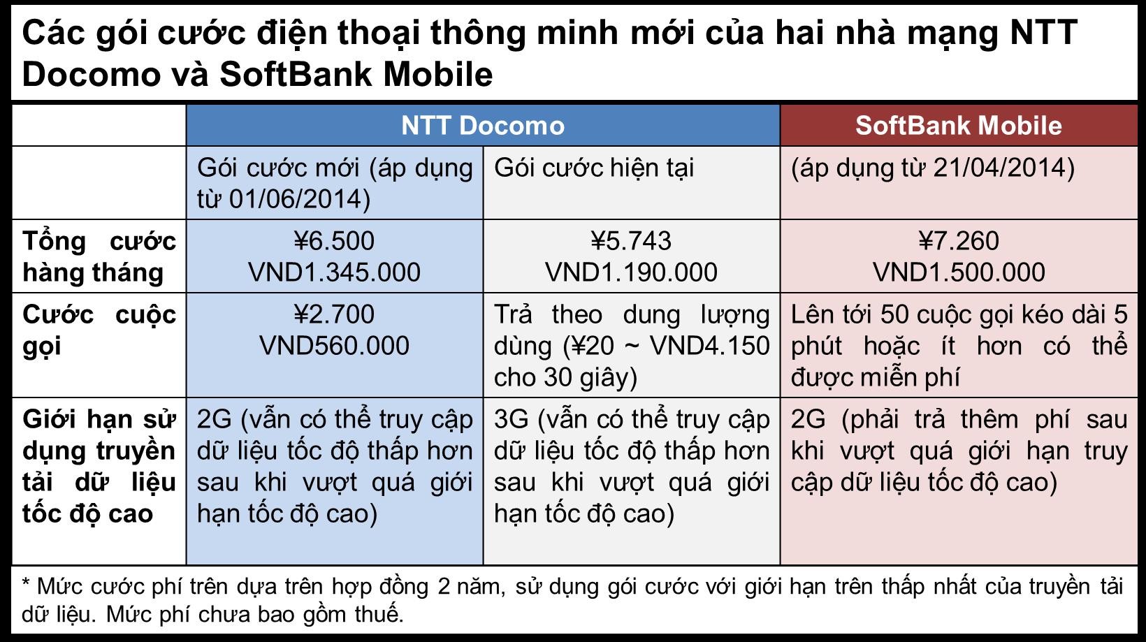 d--ng---i---n-tho---i-----Nh---t.png4_