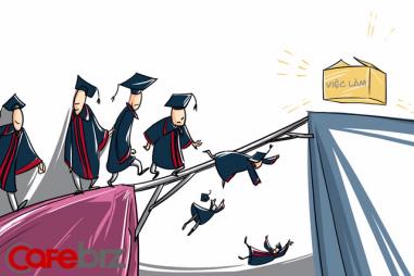 Việt Nam: Chất lượng Giáo dục, nhu cầu du học và khả năng tìm việc sau tốt nghiệp